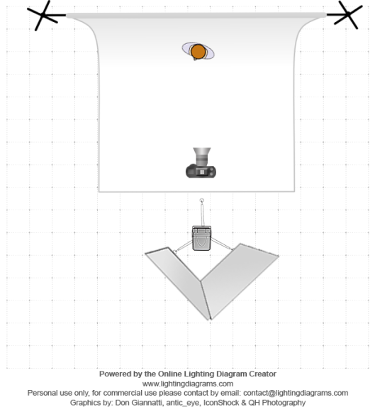 lighting-diagram-1376654766