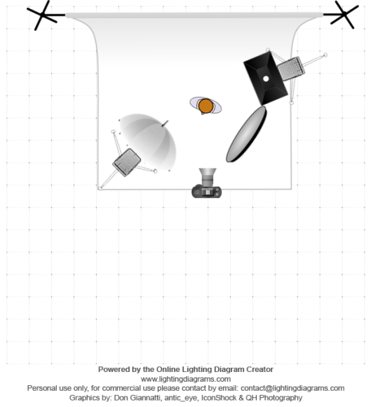 lighting-diagram-1380718926