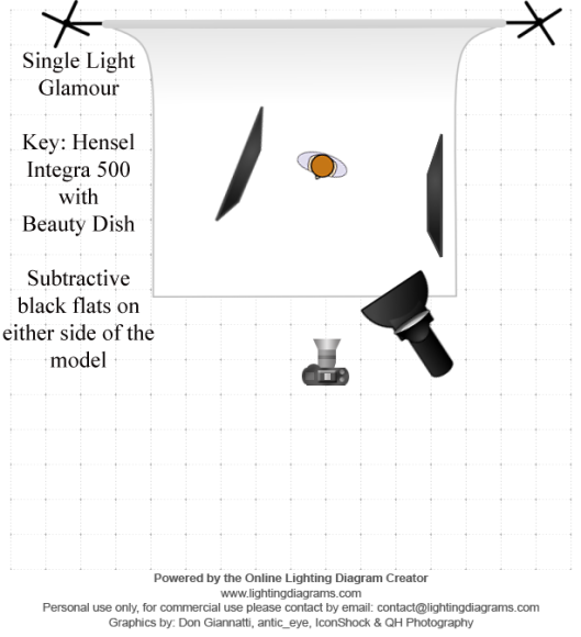 lighting-diagram-1391727640