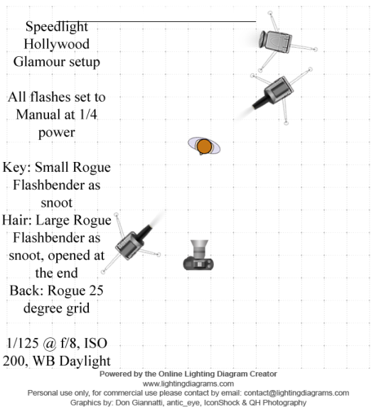 lighting-diagram-1393420249