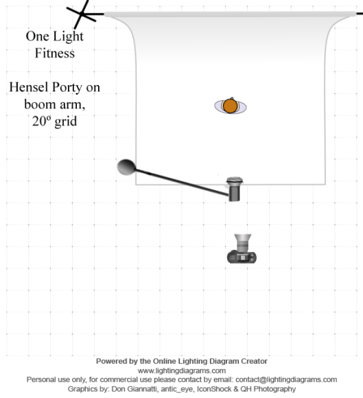 Back lighting-diagram-1394799749