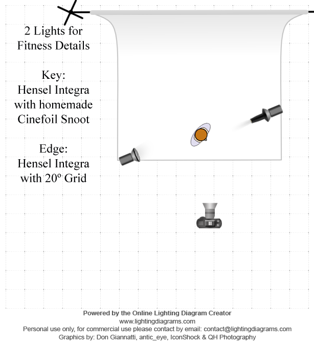 Fitness photography detail lighting diagram 1394799805 ccuart Image collections