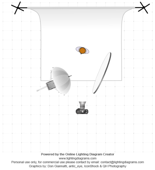 lighting-diagram-1427804958