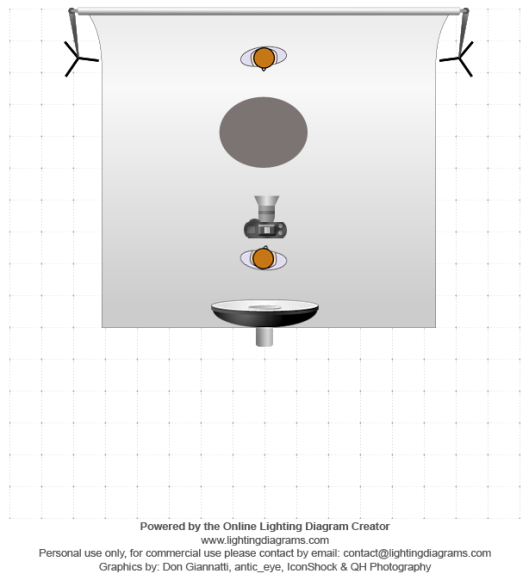 lighting-diagram-1427805315