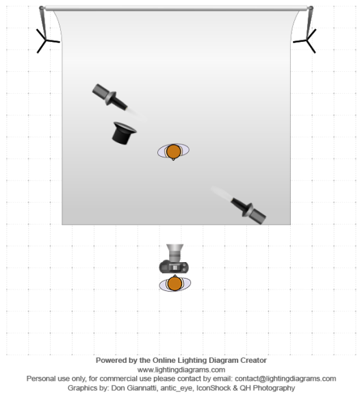 lighting-diagram-1428885194